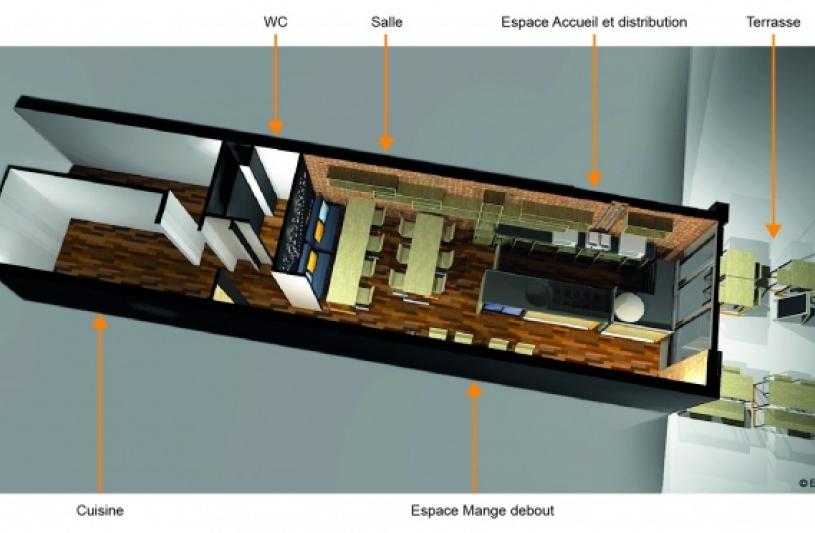 Schéma d'aménagement