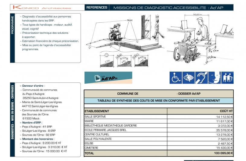 Accessibilité - page 01