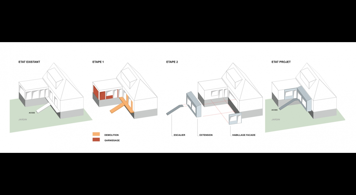 Schémas d'intervention pour la création d'une extension sur une maison existante à Angers (Maine et Loire)49