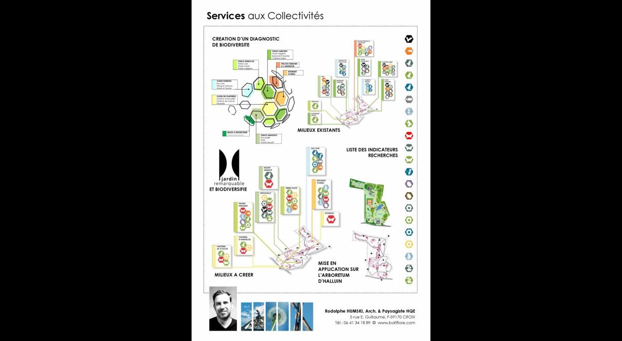 Services aux Collectivités - batiflore.com