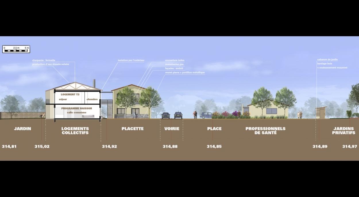 Coupe projet d'implantation du nouveau quartier