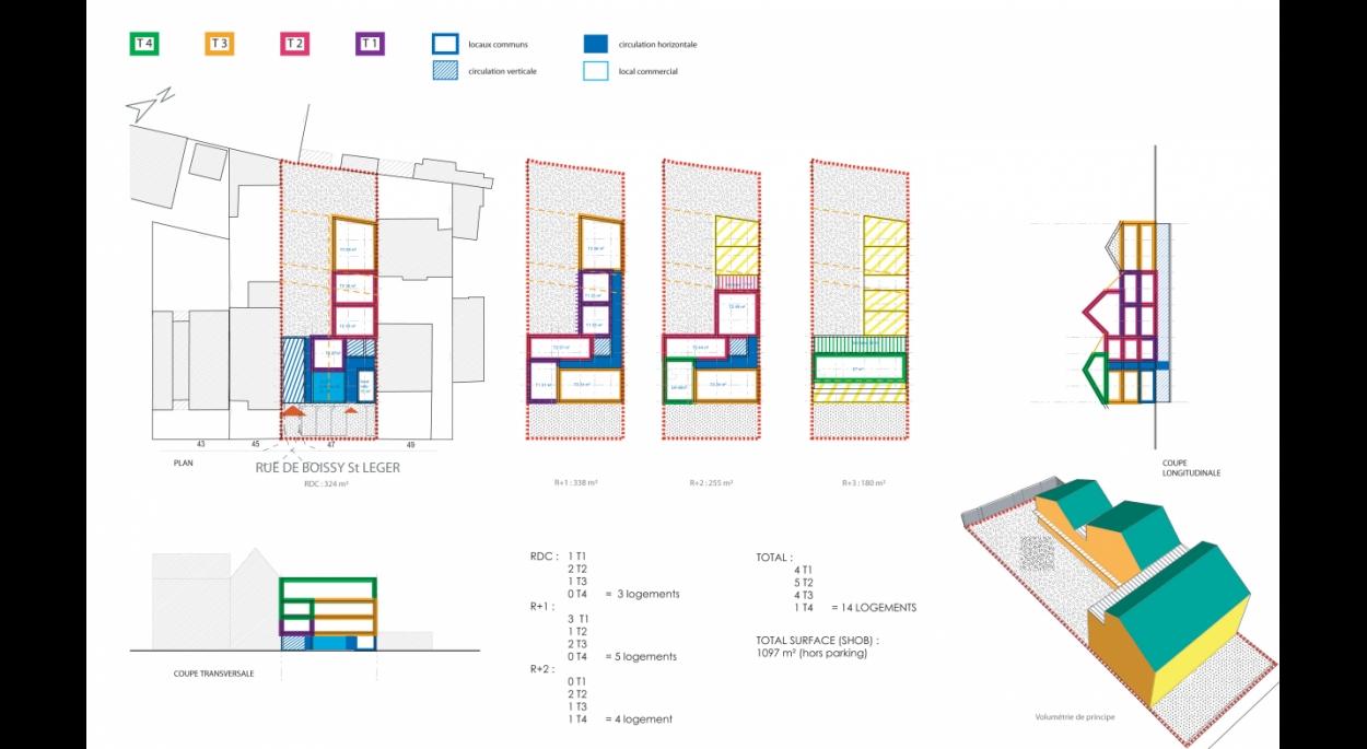 faisabilité schéma typologie logements