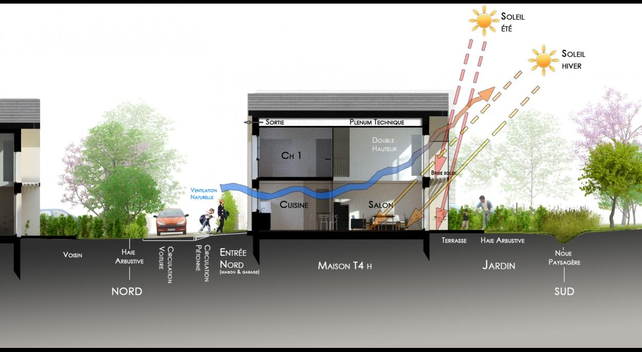 Champforgeuil - Construction de 20 logements BBC ossature bois - XXL Atelier