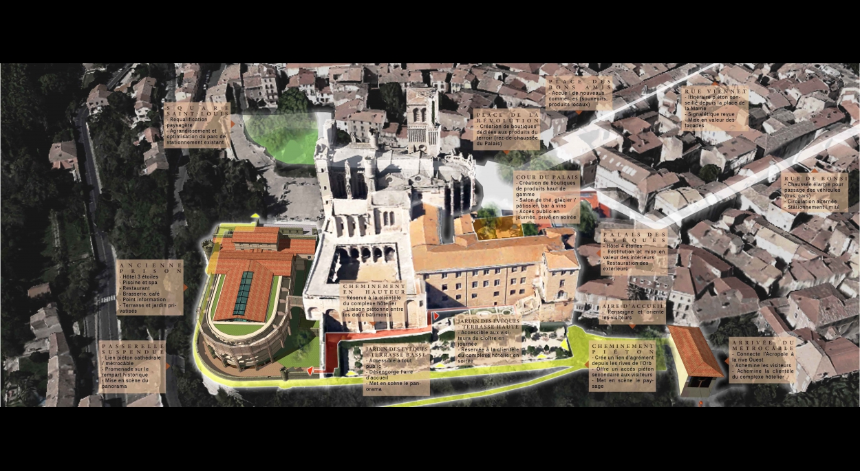 Dirim architecture / Projet Acropole / Projet urbain