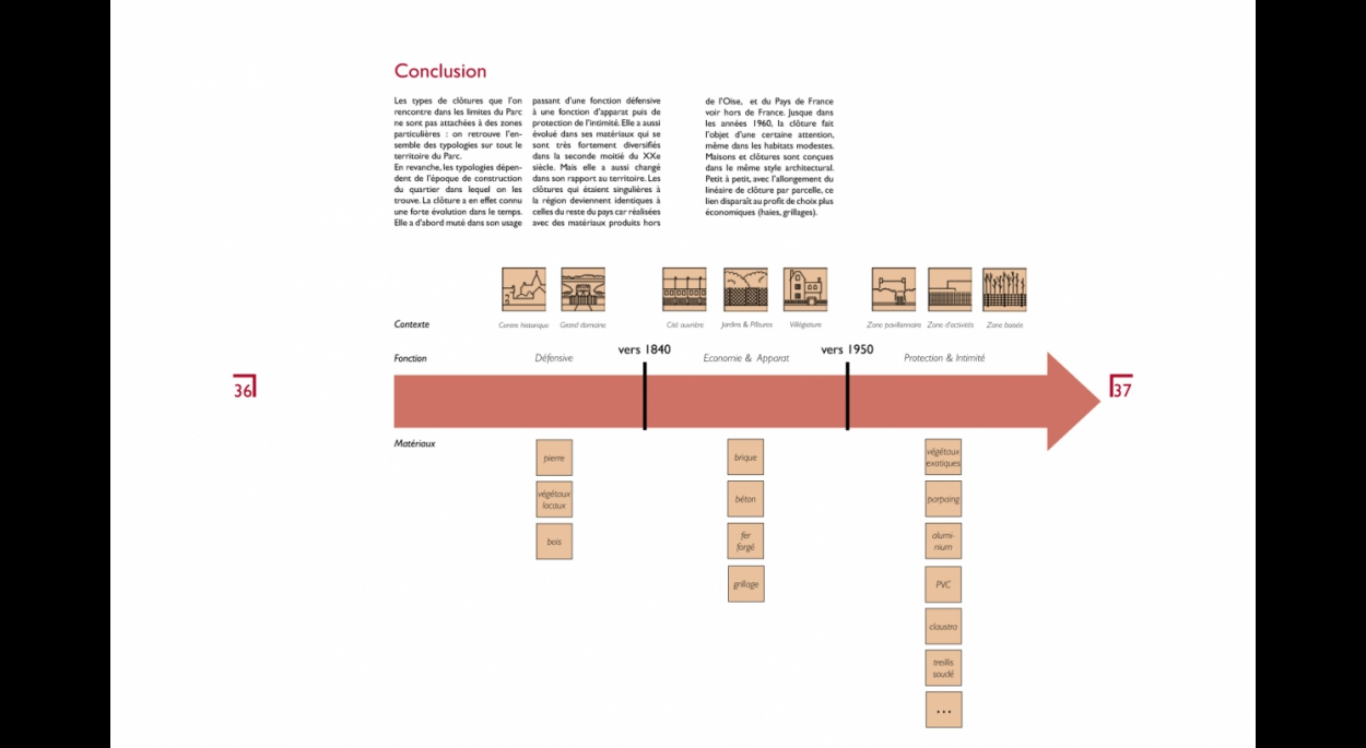 Livret I_Double page 36-37