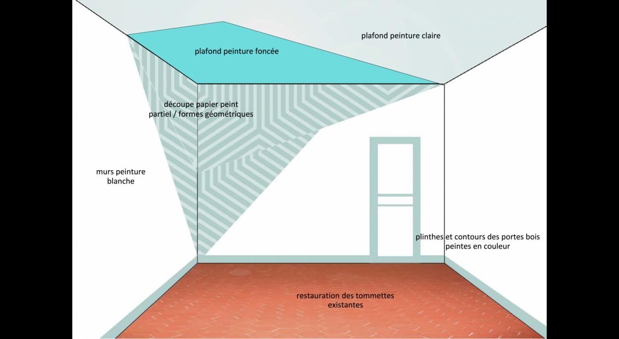 Peindre Triangle Sur Mur residence d'artistes vence | mylene duquenoy architecte