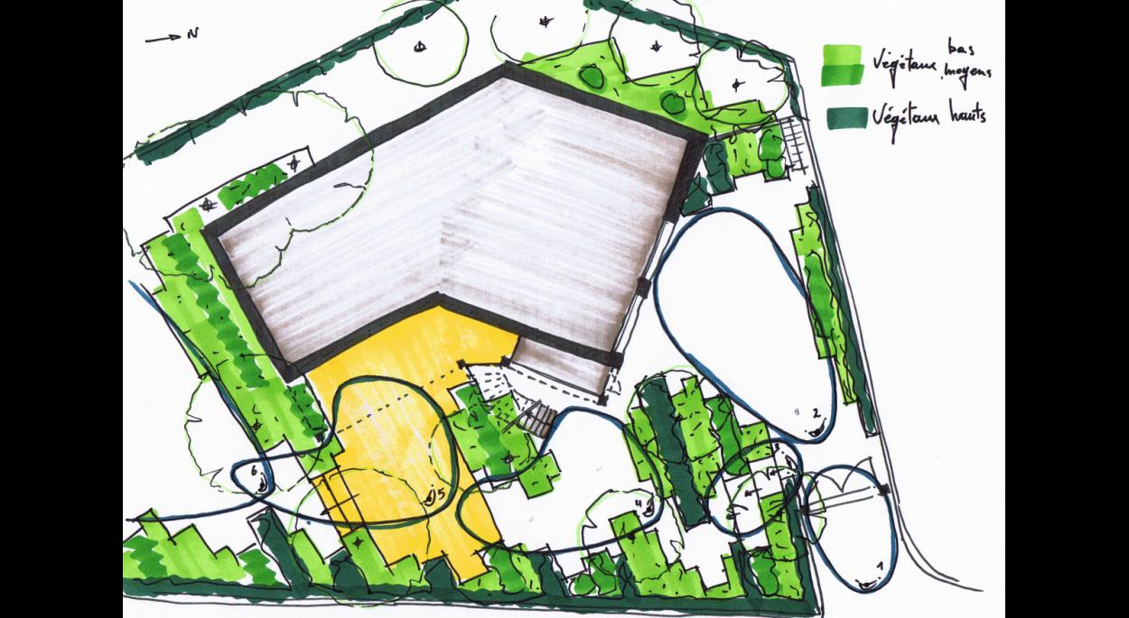 Proposition 1 - Croquis parcours sensoriel - GUILLAUME BEAUFOCHER architecte