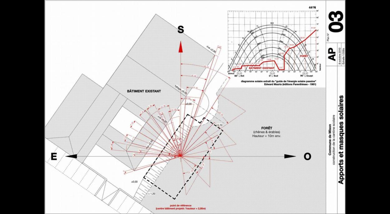 diagramme scolaire extension d'école cantine et garderie périscolaire mison benoit sejourne architecte