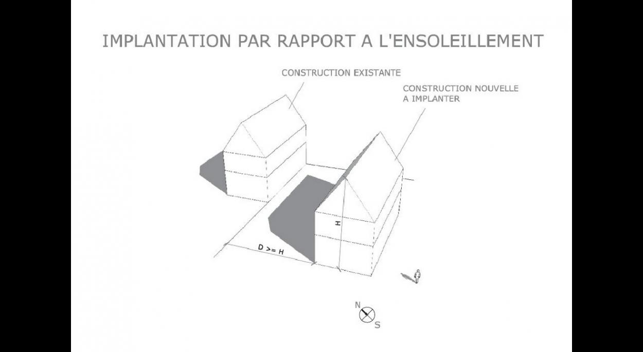 règlement avec notion d'implantation visant à garantir l'ensoleillement des constructions adjacentes déjà construites